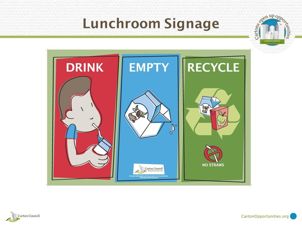 Lunchroom Signage