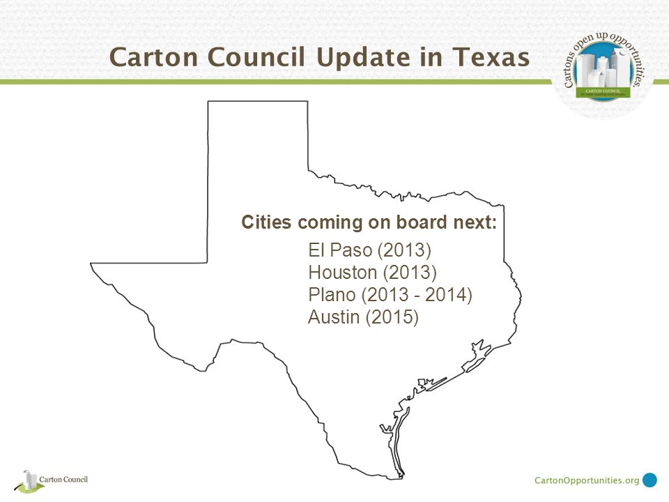 Carton Council Update in Texas Cities coming on board next: El Paso (2013) Houston (2013) Plano (2013 - 2014) Austin (2015)