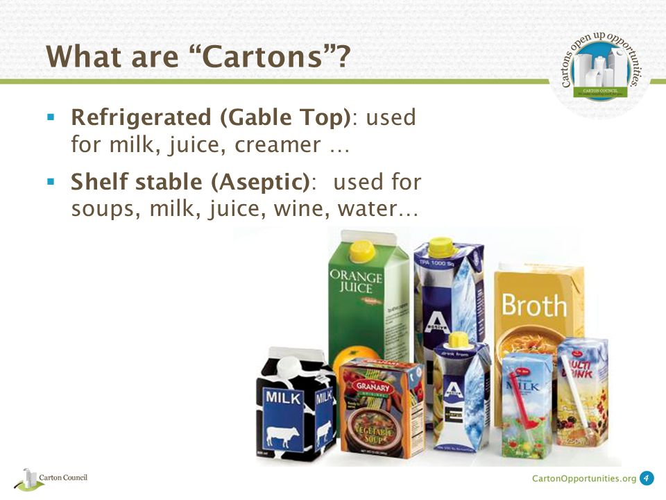  Refrigerated (Gable Top): used for milk, juice, creamer …  Shelf stable (Aseptic): used for soups, milk, juice, wine, water… What are Cartons .