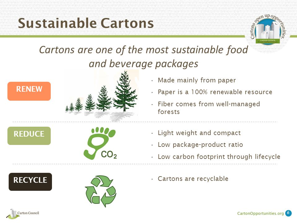 Sustainable Cartons Cartons are one of the most sustainable food and beverage packages RENEW RECYCLE REDUCE Made mainly from paper Paper is a 100% renewable resource Fiber comes from well-managed forests Light weight and compact Low package-product ratio Low carbon footprint through lifecycle Cartons are recyclable 6