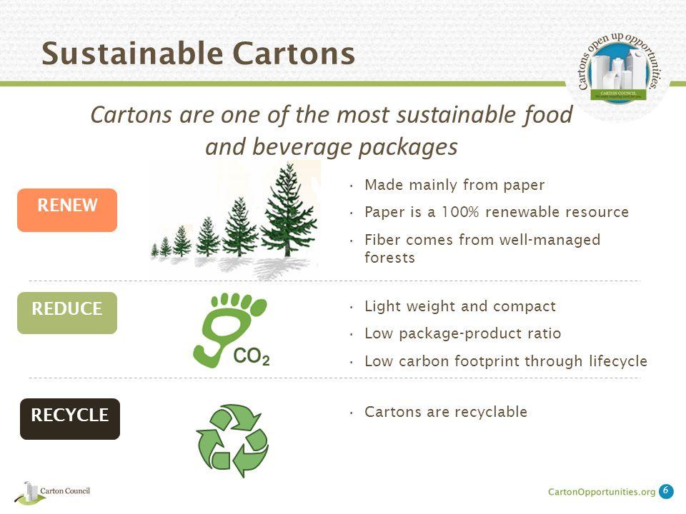 150% Increase to Carton Recycling Access 27