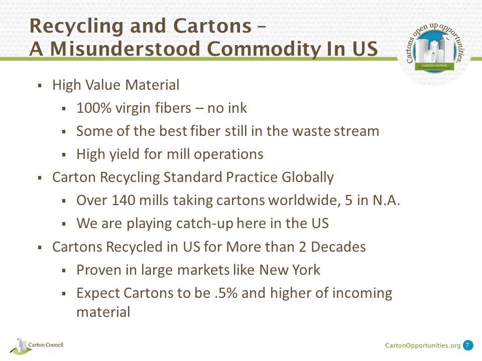 Carton Recycling Supply Chain Seeking Partnerships across supply chain 8