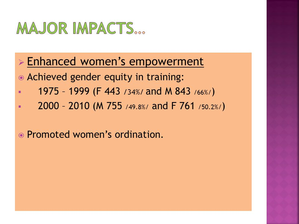  Enhanced women's empowerment  Achieved gender equity in training:  1975 – 1999 (F 443 /34%/ and M 843 /66%/ )  2000 – 2010 (M 755 /49.8%/ and F 761 /50.2%/ )  Promoted women's ordination.