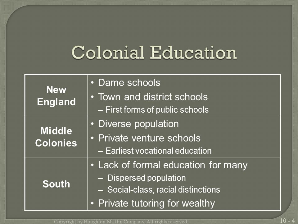 New England Dame schools Town and district schools –First forms of public schools Middle Colonies Diverse population Private venture schools –Earliest vocational education South Lack of formal education for many –Dispersed population –Social-class, racial distinctions Private tutoring for wealthy Copyright by Houghton Mifflin Company.