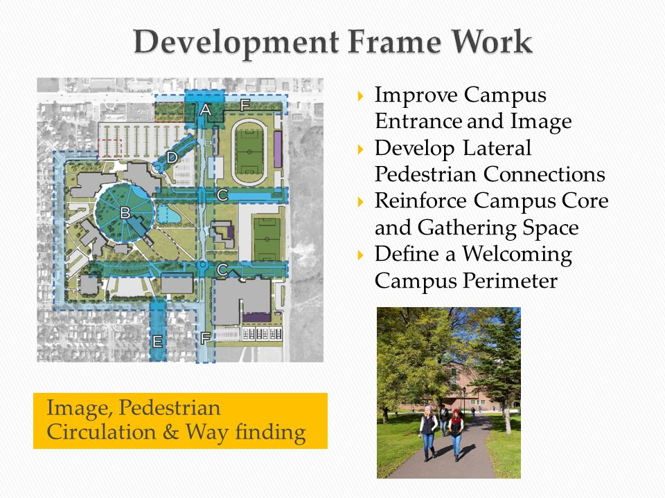 Image, Pedestrian Circulation & Way finding  Improve Campus Entrance and Image  Develop Lateral Pedestrian Connections  Reinforce Campus Core and Gathering Space  Define a Welcoming Campus Perimeter