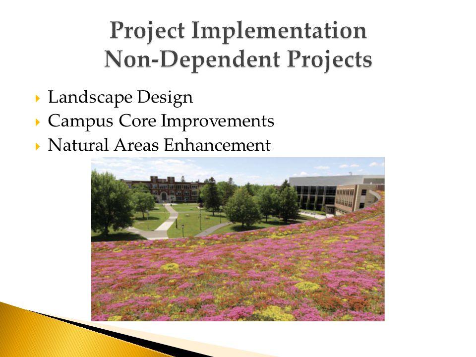  Landscape Design  Campus Core Improvements  Natural Areas Enhancement