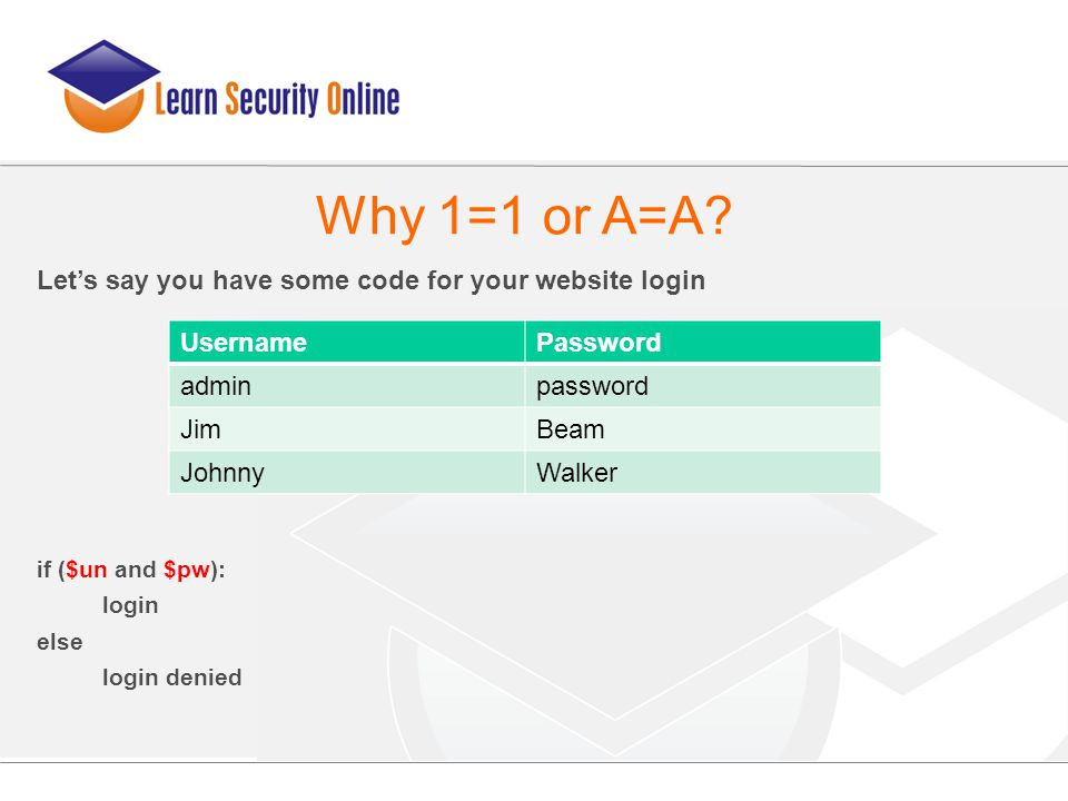 Let's say you have some code for your website login if ($un and $pw): login else login denied Why 1=1 or A=A? UsernamePassword adminpassword JimBeam J