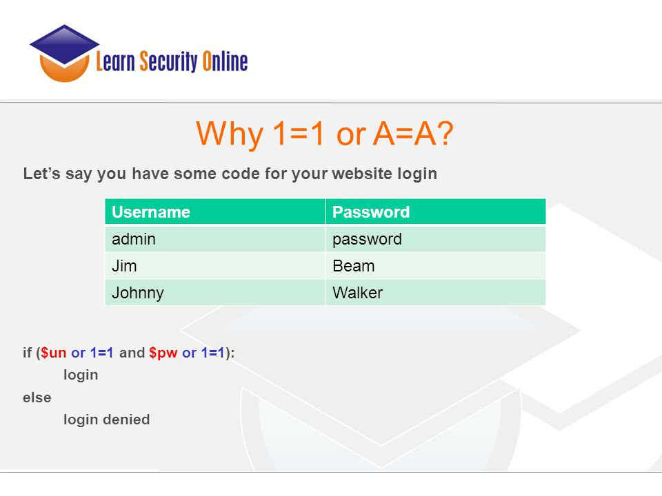 Let's say you have some code for your website login if ($un or 1=1 and $pw or 1=1): login else login denied Why 1=1 or A=A? UsernamePassword adminpass