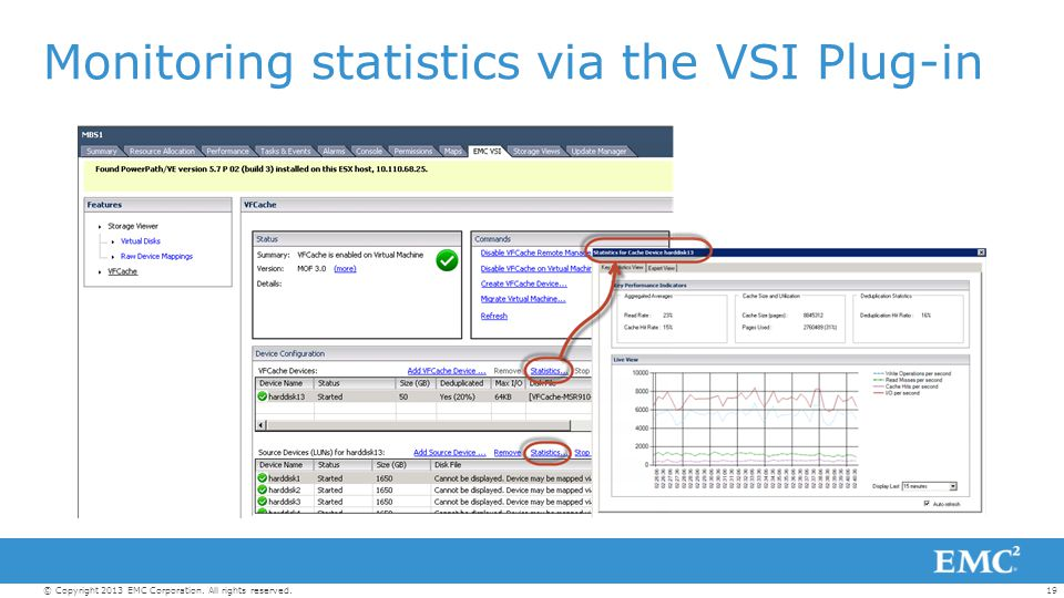19© Copyright 2013 EMC Corporation. All rights reserved. Monitoring statistics via the VSI Plug-in