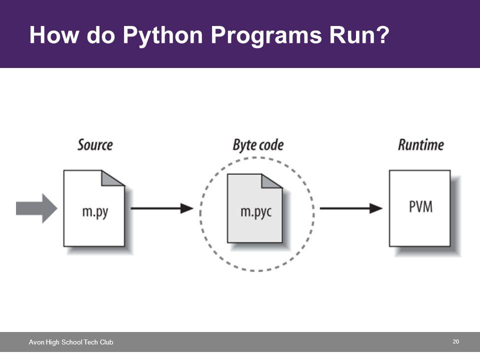 20 Avon High School Tech Club How do Python Programs Run