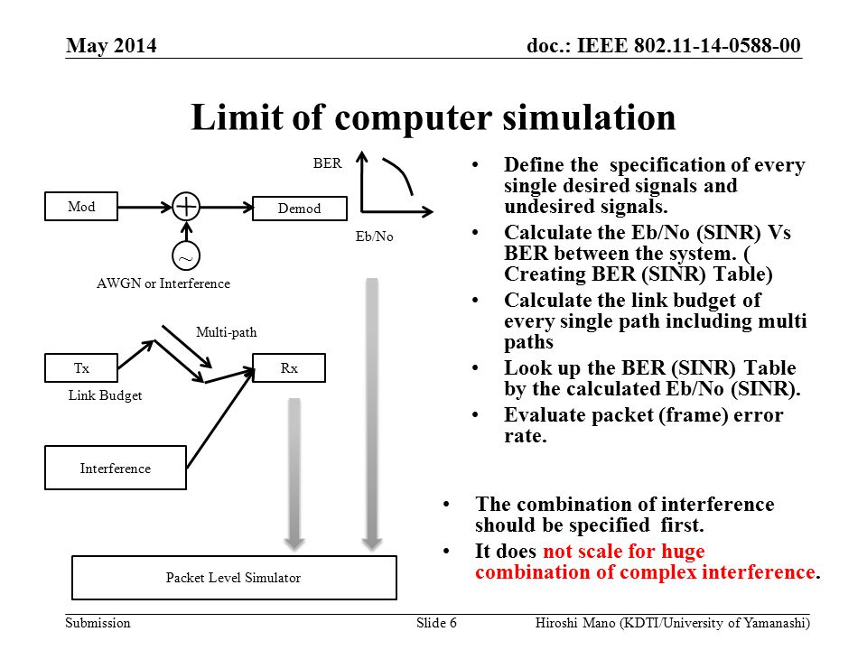 doc.: IEEE 802.11-14-0588-00 Submission Limit of computer simulation Define the specification of every single desired signals and undesired signals.