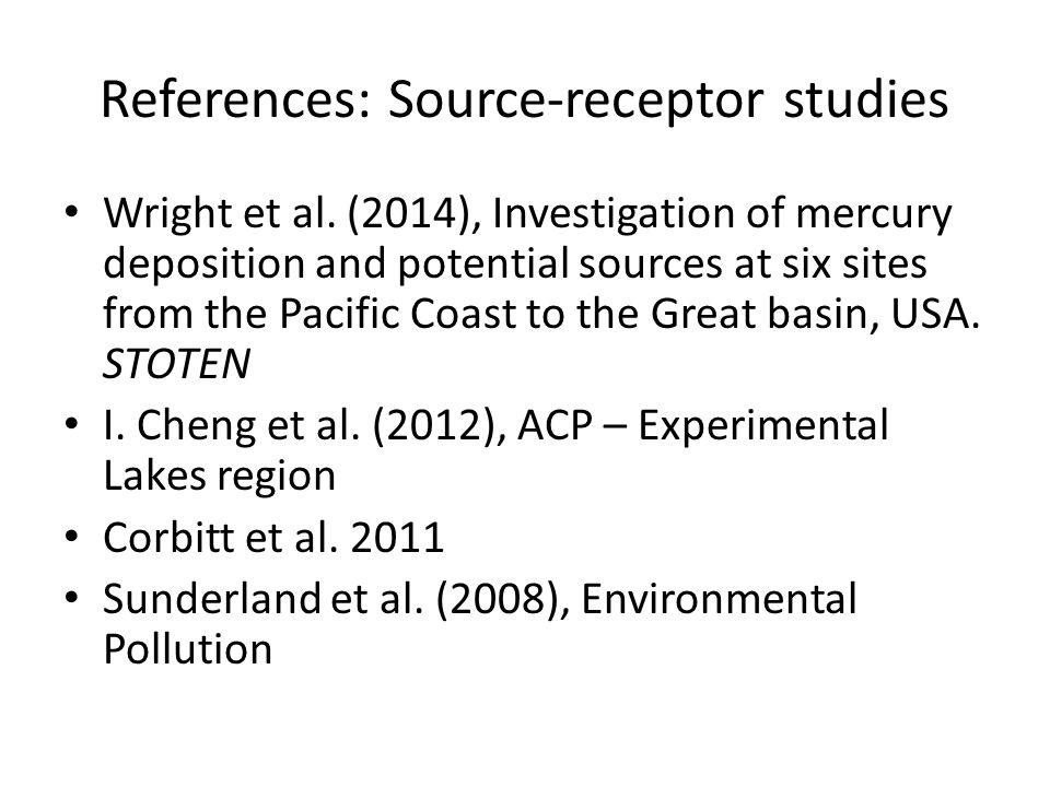 References: Source-receptor studies Wright et al.