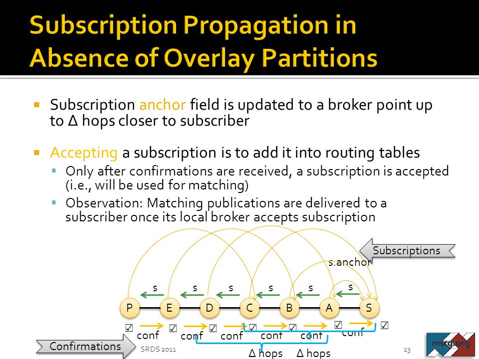  Subscription anchor field is updated to a broker point up to ∆ hops closer to subscriber  Accepting a subscription is to add it into routing tables