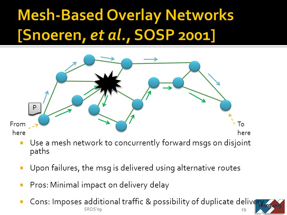  Use a mesh network to concurrently forward msgs on disjoint paths  Upon failures, the msg is delivered using alternative routes  Pros: Minimal imp