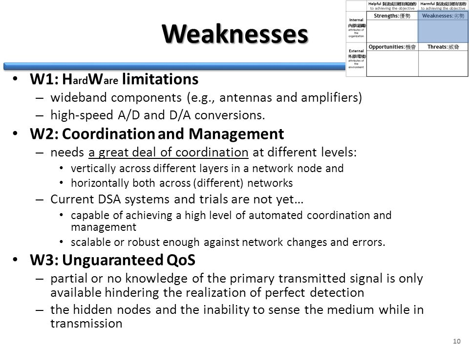 Weaknesses W1: H ard W are limitations – wideband components (e.g., antennas and amplifiers) – high-speed A/D and D/A conversions. W2: Coordination an