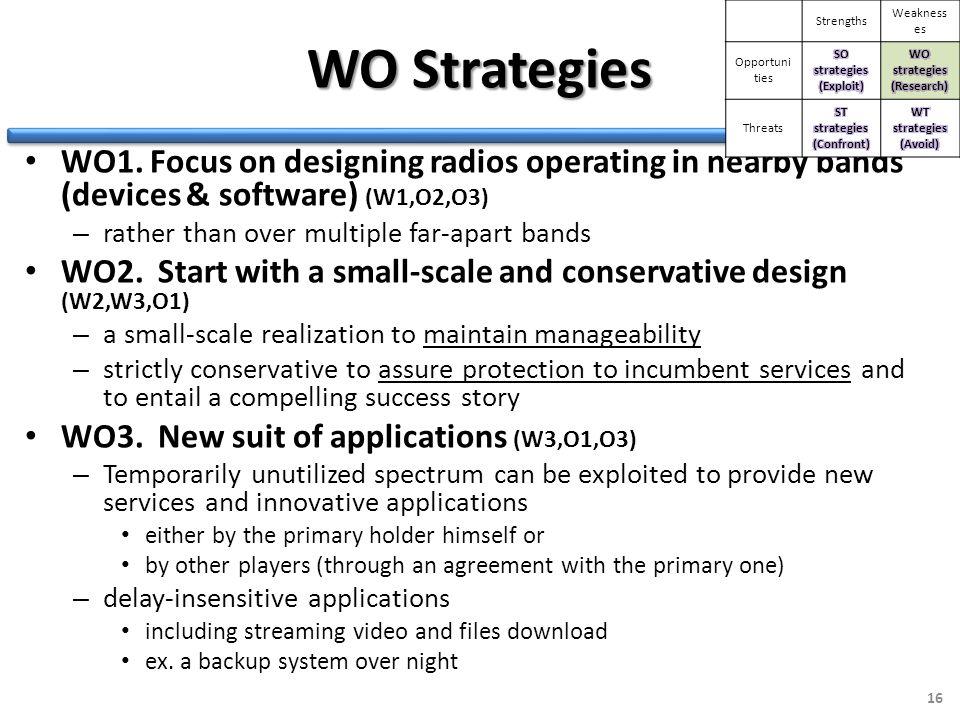 WO Strategies WO1.
