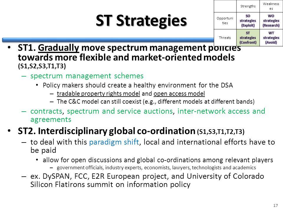 ST Strategies ST1.