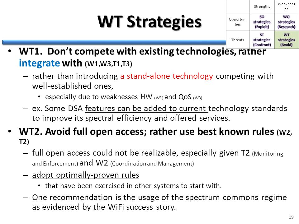 WT Strategies WT1. Don't compete with existing technologies, rather integrate with (W1,W3,T1,T3) – rather than introducing a stand-alone technology co