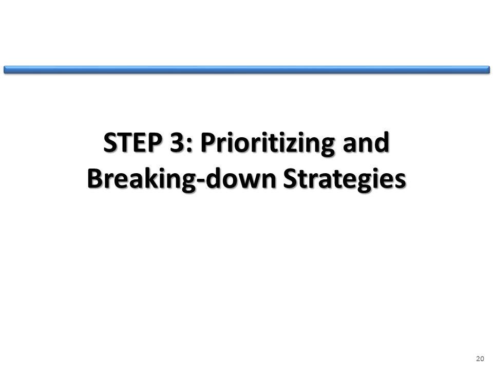 STEP 3: Prioritizing and Breaking-down Strategies 20