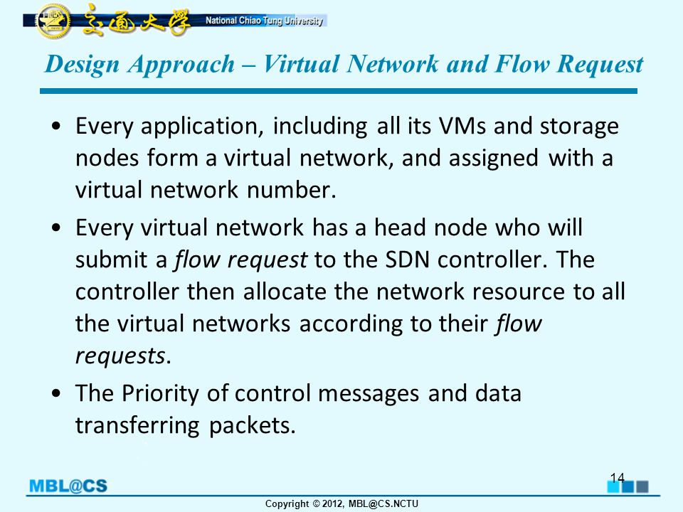 Copyright © 2012, MBL@CS.NCTU Design Approach – Virtual Network and Flow Request Every application, including all its VMs and storage nodes form a virtual network, and assigned with a virtual network number.