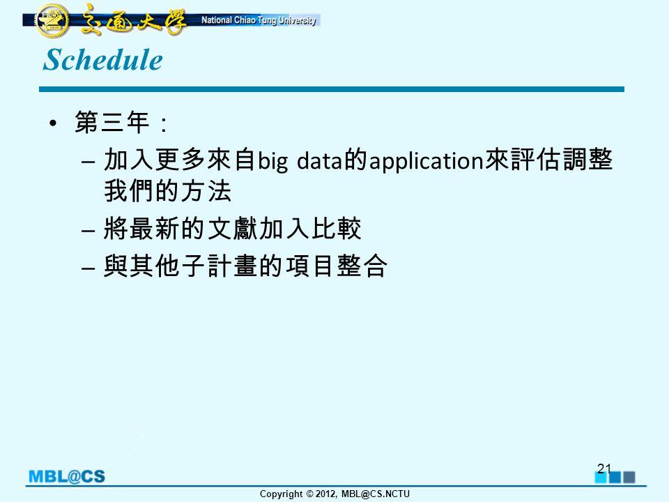 Copyright © 2012, MBL@CS.NCTU 第三年: – 加入更多來自 big data 的 application 來評估調整 我們的方法 – 將最新的文獻加入比較 – 與其他子計畫的項目整合 21 Schedule