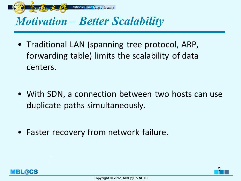Copyright © 2012, MBL@CS.NCTU 第一年: – 蒐集相關文獻,並歸納比較 – 熟悉 SDN 的模擬工具 – 提出適用於 data center 的 SDN 網路架構,並與 傳統非 SDN 的網路做比較 第二年: – 實做出我們的 SDN 網路架構,並利用 Hadoop 等適用於 big data 的程式來初步評估效果 – 除了提升效能外,為我們的方法增加更多特 性,如 QoS management, Inter-data center SDN 20 Schedule
