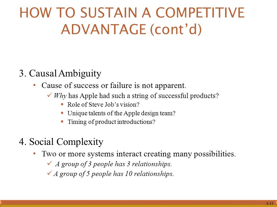 4-13 HOW TO SUSTAIN A COMPETITIVE ADVANTAGE (cont'd) 3.