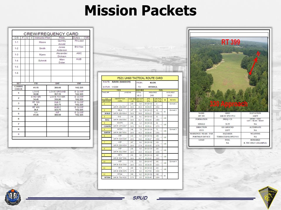 SPUD Mission Packets