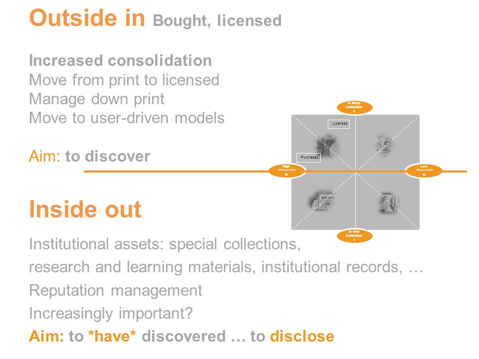 Outside in Bought, licensed Increased consolidation Move from print to licensed Manage down print Move to user-driven models Aim: to discover Low Stewardsh ip High Stewardsh ip In Few Collection s In Many Collection s Licensed Purchased Inside out Institutional assets: special collections, research and learning materials, institutional records, … Reputation management Increasingly important.