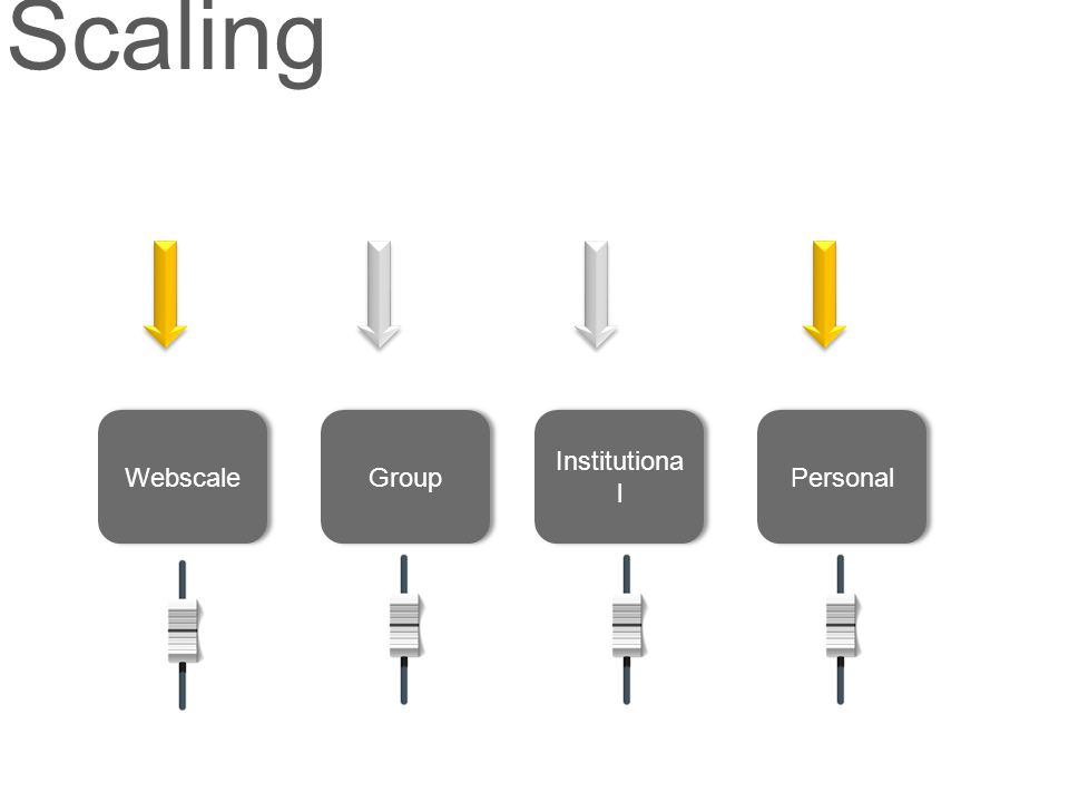 Personal Institutiona l Group Webscale Scaling