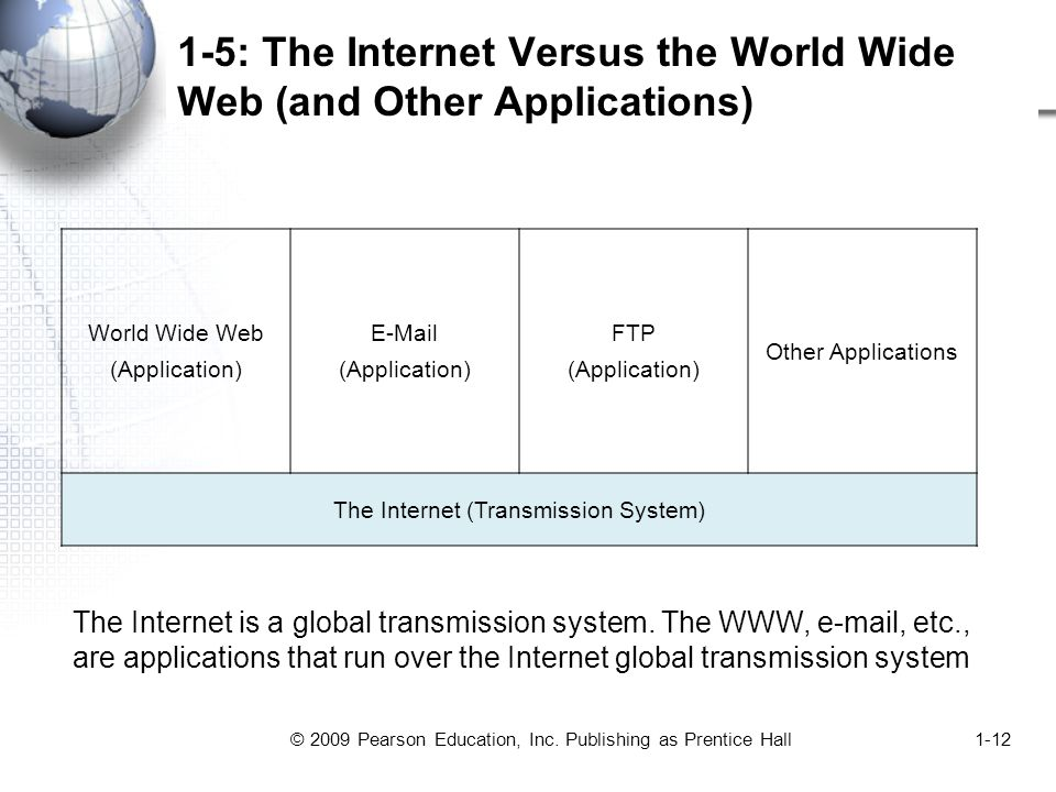 © 2009 Pearson Education, Inc. Publishing as Prentice Hall1-12 1-5: The Internet Versus the World Wide Web (and Other Applications) World Wide Web (Ap