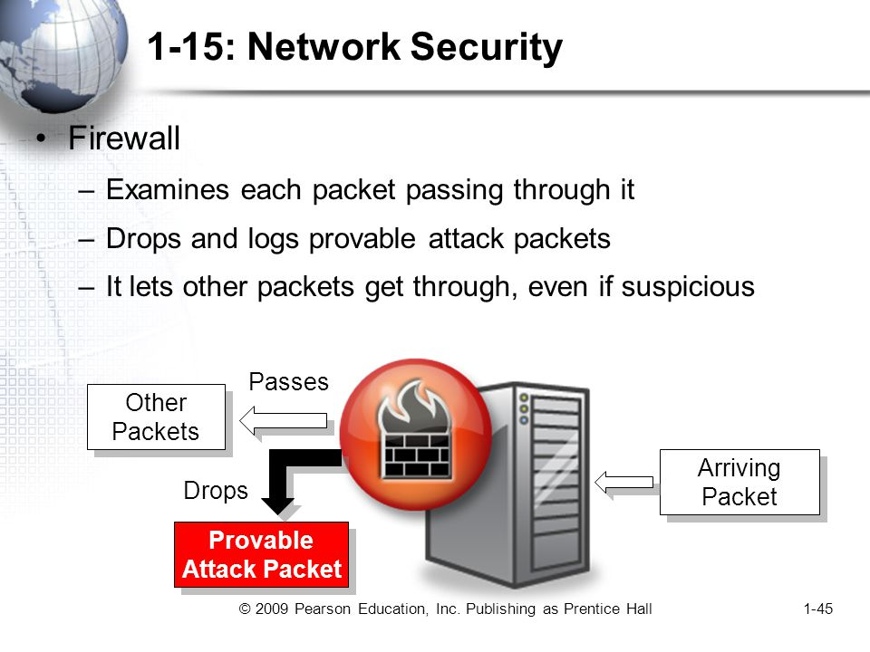 © 2009 Pearson Education, Inc. Publishing as Prentice Hall1-45 1-15: Network Security Firewall –Examines each packet passing through it –Drops and log