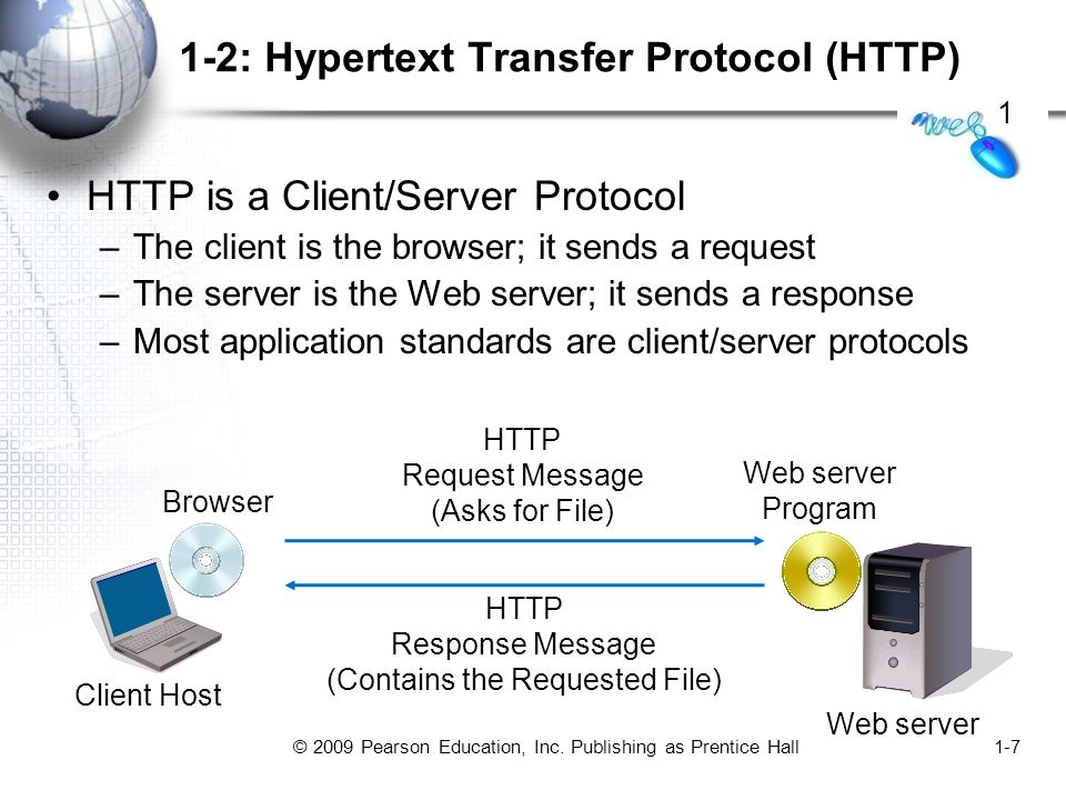 © 2009 Pearson Education, Inc. Publishing as Prentice Hall1-7 1-2: Hypertext Transfer Protocol (HTTP) Client Host Web server Program Browser HTTP Requ
