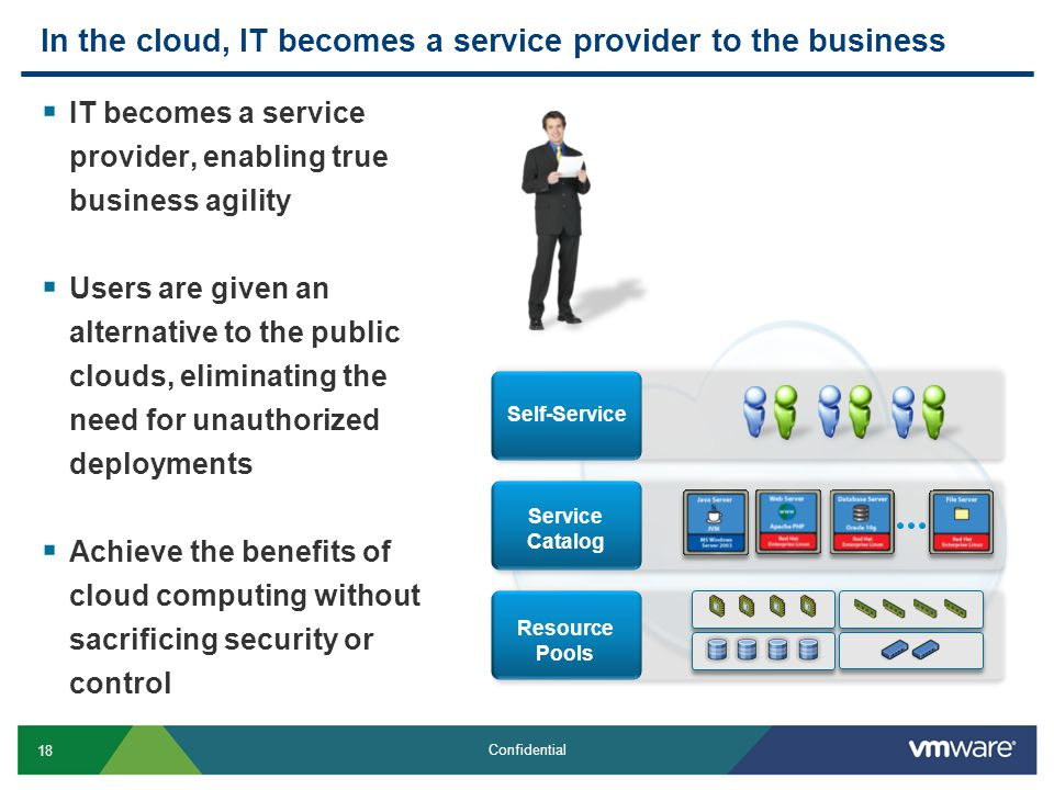 18 Confidential In the cloud, IT becomes a service provider to the business  IT becomes a service provider, enabling true business agility  Users ar