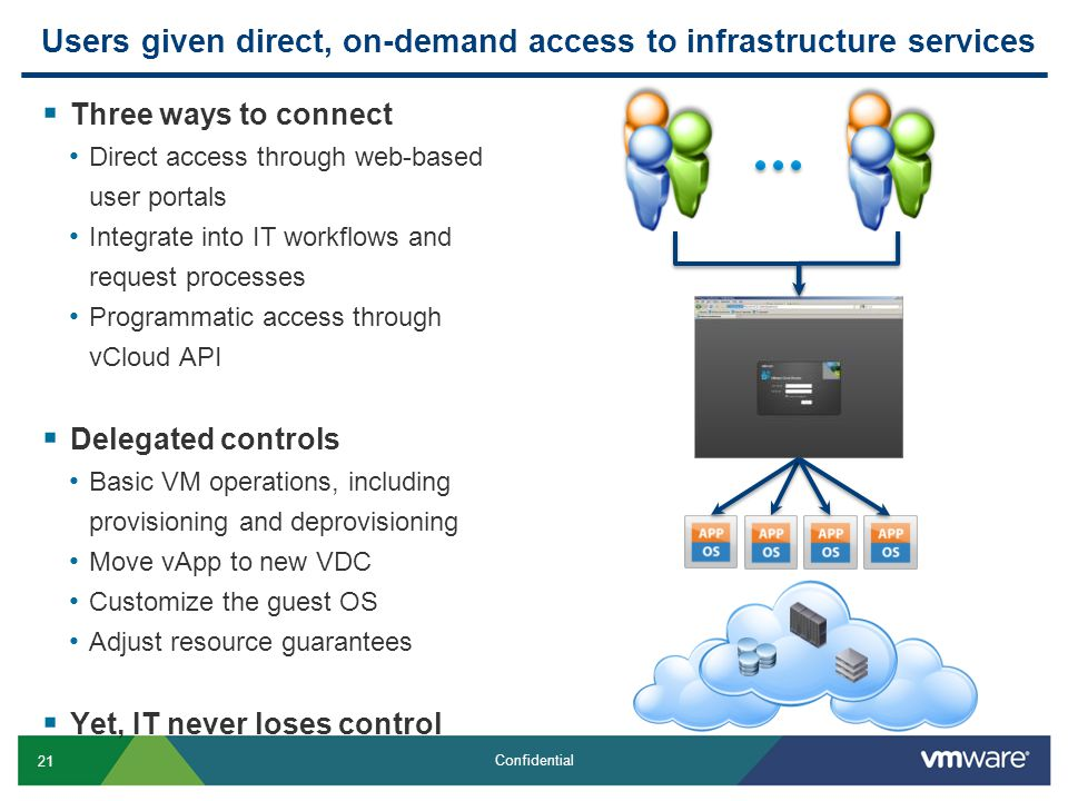 21 Confidential Users given direct, on-demand access to infrastructure services  Three ways to connect Direct access through web-based user portals I