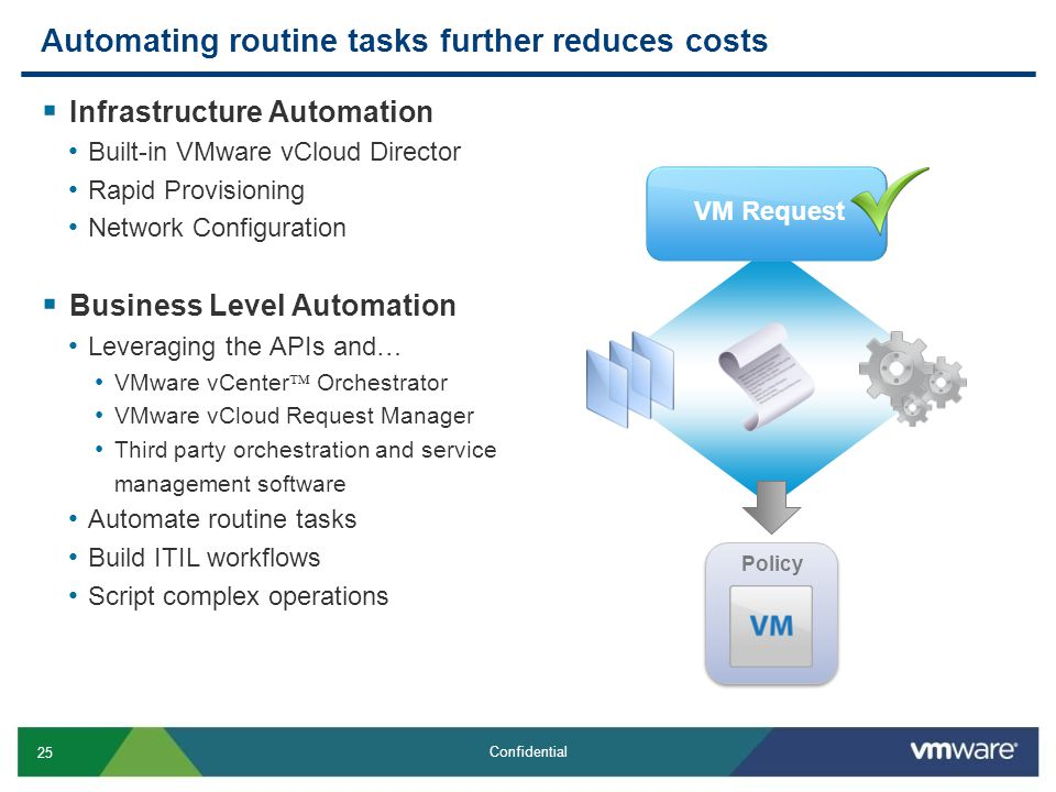 25 Confidential Automating routine tasks further reduces costs  Infrastructure Automation Built-in VMware vCloud Director Rapid Provisioning Network