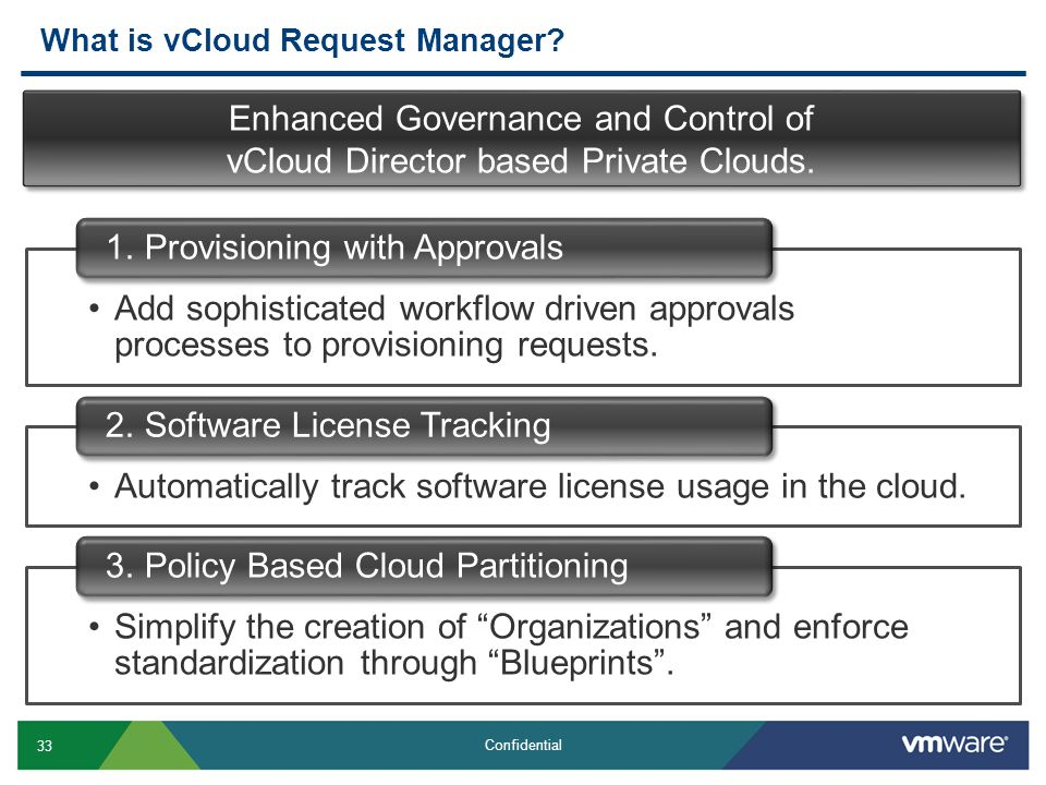 33 Confidential What is vCloud Request Manager.