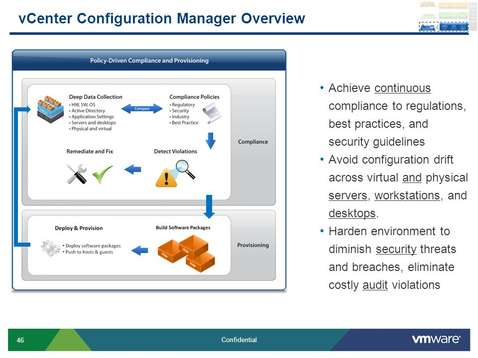 46 Confidential vCenter Configuration Manager Overview Achieve continuous compliance to regulations, best practices, and security guidelines Avoid con