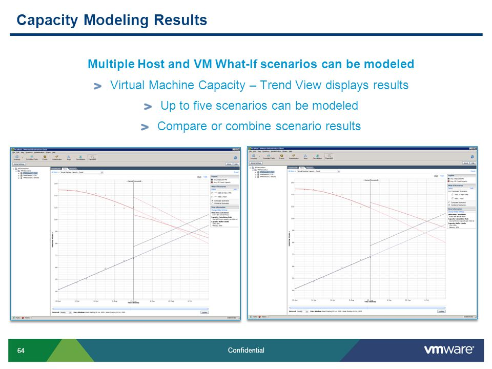 64 Confidential Capacity Modeling Results Multiple Host and VM What-If scenarios can be modeled Virtual Machine Capacity – Trend View displays results Up to five scenarios can be modeled Compare or combine scenario results