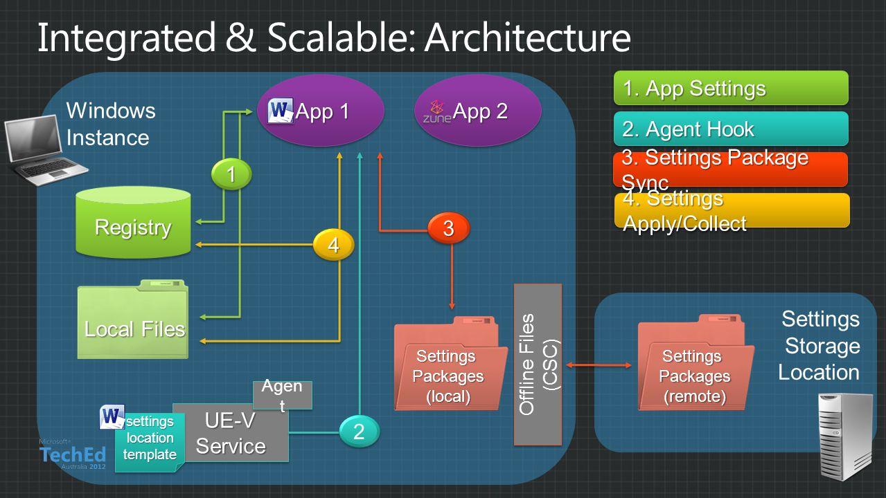 Settings Storage Location Windows Instance App 1 App 1 UE-V Service RegistryRegistry 11 2 2 33 1. App Settings 2. Agent Hook 3. Settings Package Sync