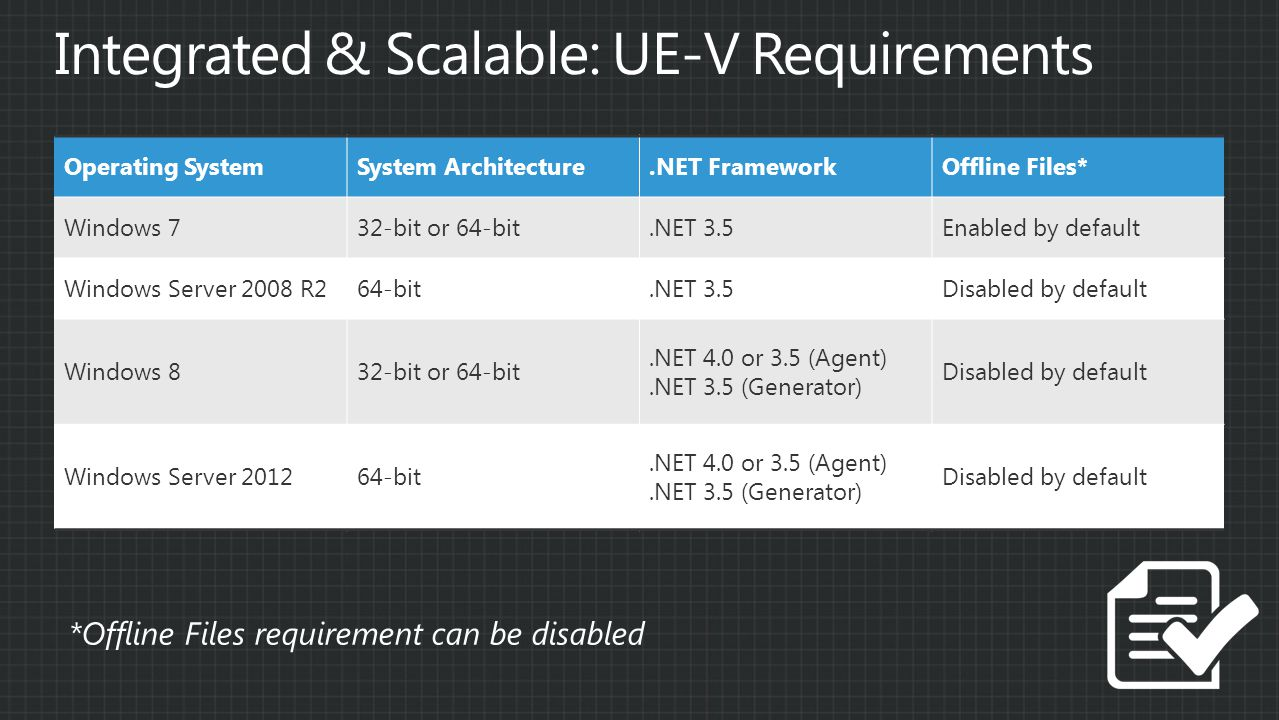 Operating SystemSystem Architecture.NET FrameworkOffline Files* Windows 732-bit or 64-bit.NET 3.5Enabled by default Windows Server 2008 R264-bit.NET 3.5Disabled by default Windows 832-bit or 64-bit.NET 4.0 or 3.5 (Agent).NET 3.5 (Generator) Disabled by default Windows Server 201264-bit.NET 4.0 or 3.5 (Agent).NET 3.5 (Generator) Disabled by default *Offline Files requirement can be disabled