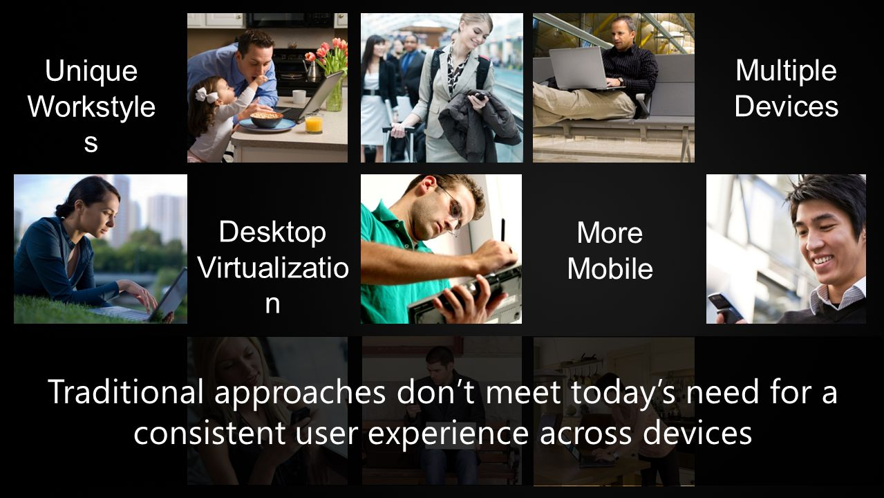 Unique Workstyle s Multiple Devices More Mobile Desktop Virtualizatio n Traditional approaches don't meet today's need for a consistent user experience across devices