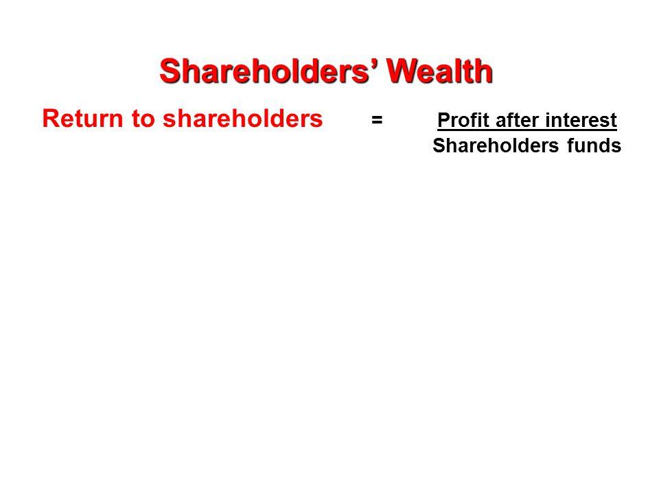 Shareholders' Wealth Return to shareholders =Profit after interest Shareholders funds