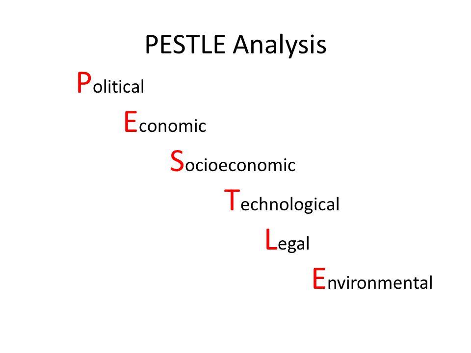 PESTLE Analysis P olitical E conomic S ocioeconomic T echnological L egal E nvironmental