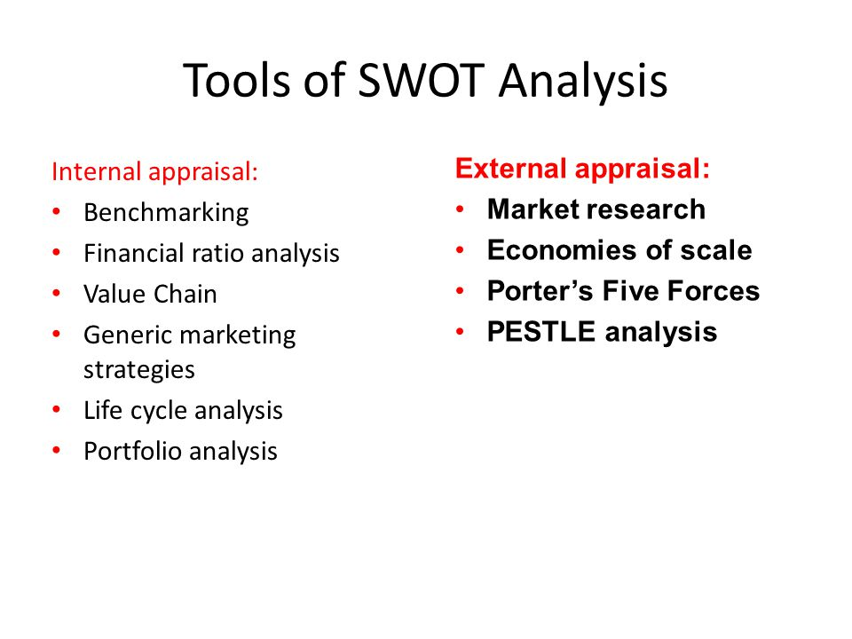 Tools of SWOT Analysis Internal appraisal: Benchmarking Financial ratio analysis Value Chain Generic marketing strategies Life cycle analysis Portfoli