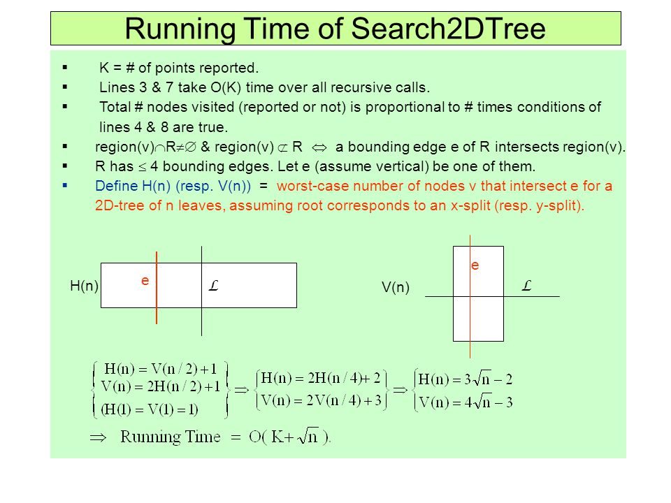 Running Time of Search2DTree  K = # of points reported.