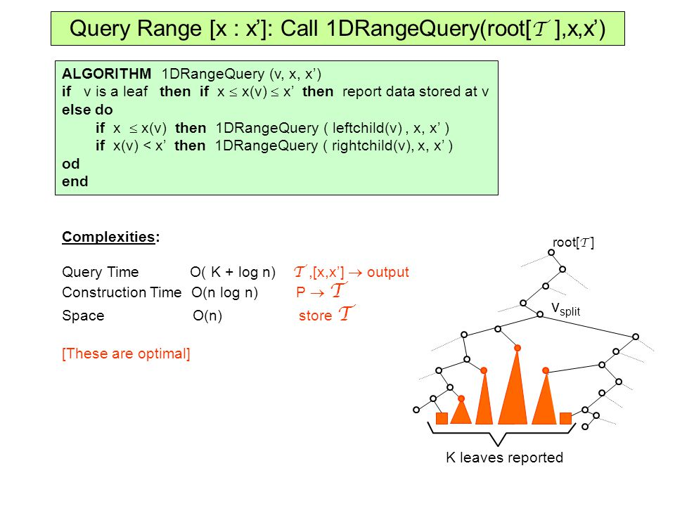 v split Query Range [x : x']: Call 1DRangeQuery(root[ T ],x,x') ALGORITHM 1DRangeQuery (v, x, x') if v is a leaf then if x  x(v)  x' then report data stored at v else do if x  x(v) then 1DRangeQuery ( leftchild(v), x, x' ) if x(v) < x' then 1DRangeQuery ( rightchild(v), x, x' ) od end root[ T ] Complexities: Query Time O( K + log n) T,[x,x']  output Construction Time O(n log n) P  T Space O(n) store T [These are optimal] K leaves reported