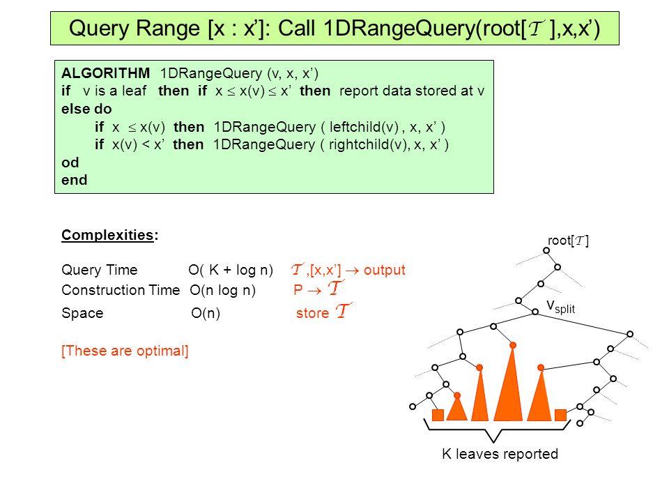 Layered 2D Range Tree (by Fractional Cascading) Query Time: Q 2 (n) = O(log n +  v (K v + log n)) = O(  v K v + log 2 n) = O(K + log 2 n) improves to: Q 2 (n) = O(log n +  v (K v + 1)) = O(  v K v + log n) = O(K + log n).