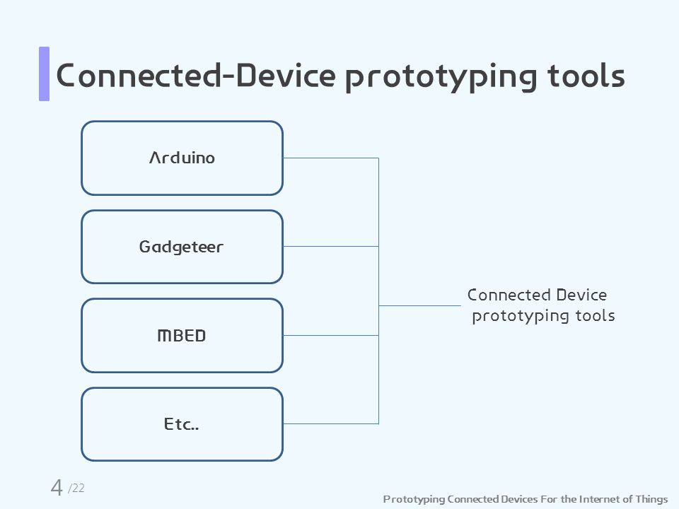 Prototyping Connected Devices For the Internet of Things Connected-Device prototyping tools Arduino Gadgeteer MBED Connected Device prototyping tools Etc..