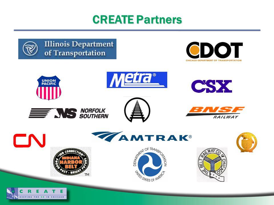 CREATE Partners